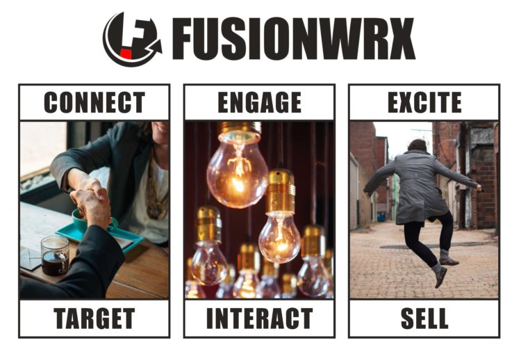 FUSIONWRX Capabilities Highpoints